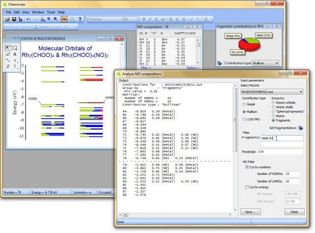 Analyze MO composition - contributions to each molecular orbital